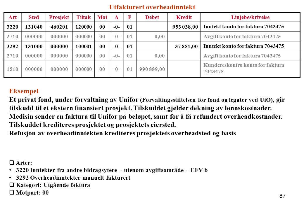 87 Eksempel Et privat fond, under forvaltning av Unifor (Forvaltingsstiftelsen for fond og legater ved UiO), gir tilskudd til et ekstern finansiert pr