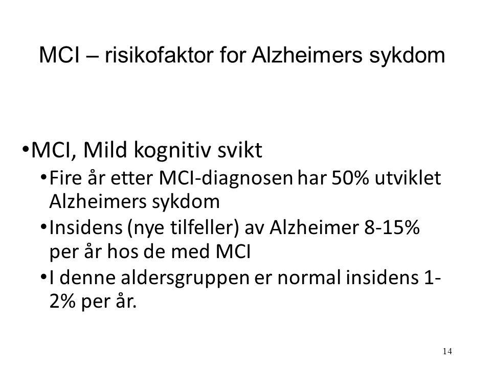 MCI – definisjon, kriterier MCI, Mild kognitiv svikt (mild cognitiv impairement): Ingen helt klare, allment aksepterte kriterier, men vanligvis: Subje