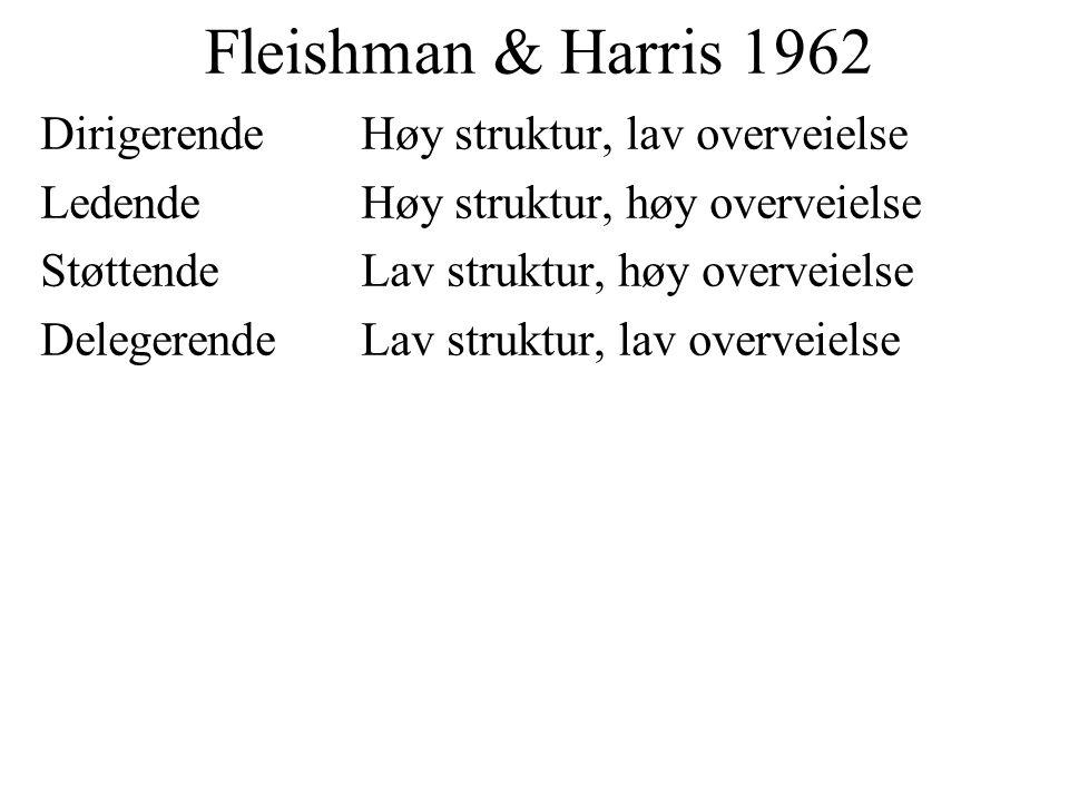 Fleishman & Harris 1962 DirigerendeHøy struktur, lav overveielse LedendeHøy struktur, høy overveielse StøttendeLav struktur, høy overveielse Delegeren