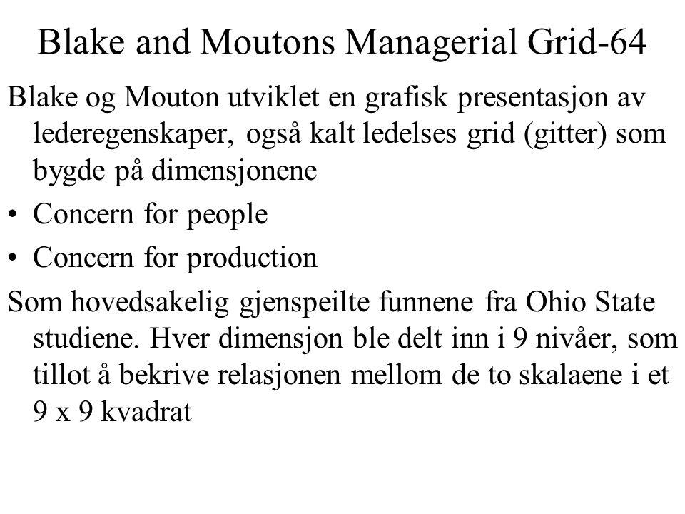 Blake and Moutons Managerial Grid-64 Blake og Mouton utviklet en grafisk presentasjon av lederegenskaper, også kalt ledelses grid (gitter) som bygde p