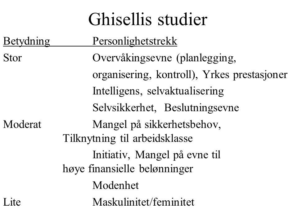 Ghisellis studier BetydningPersonlighetstrekk StorOvervåkingsevne (planlegging, organisering, kontroll), Yrkes prestasjoner Intelligens, selvaktualise