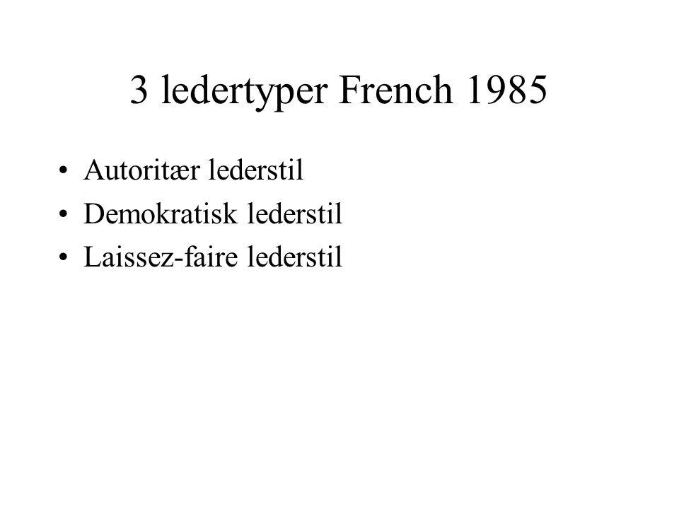 3 ledertyper French 1985 Autoritær lederstil Demokratisk lederstil Laissez-faire lederstil