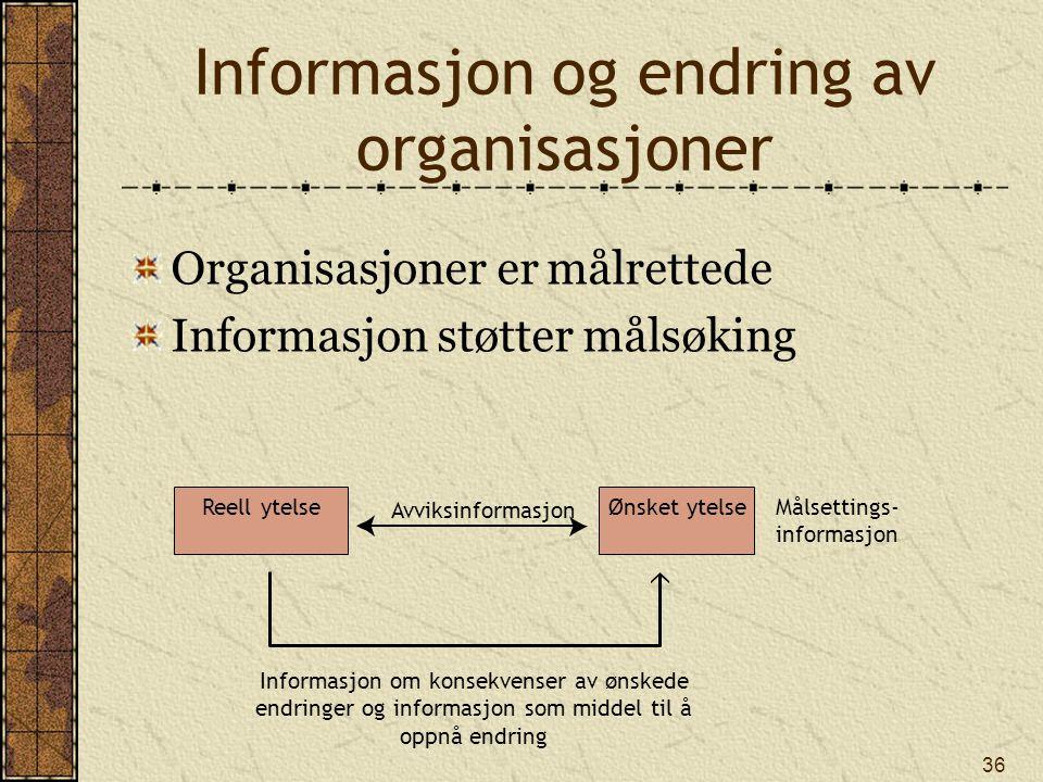 36 Informasjon og endring av organisasjoner Organisasjoner er målrettede Informasjon støtter målsøking Avviksinformasjon Reell ytelse Informasjon om konsekvenser av ønskede endringer og informasjon som middel til å oppnå endring Målsettings- informasjon Ønsket ytelse
