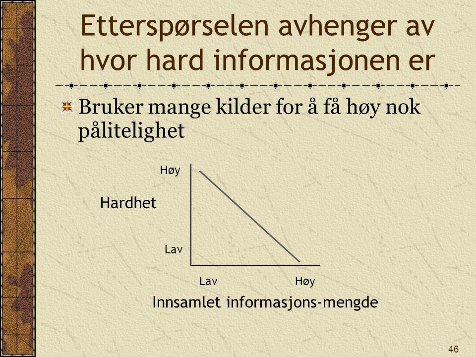 46 LavHøy Lav Hardhet Innsamlet informasjons-mengde Etterspørselen avhenger av hvor hard informasjonen er Bruker mange kilder for å få høy nok pålitel
