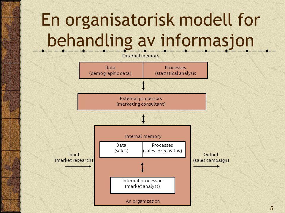 16 Komponenter av organisasjonshukommelse