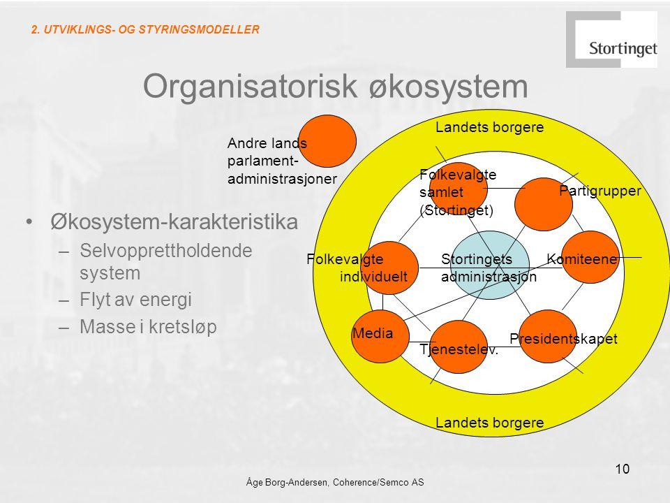 Åge Borg-Andersen, Coherence/Semco AS 10 Organisatorisk økosystem Økosystem-karakteristika –Selvopprettholdende system –Flyt av energi –Masse i kretsl