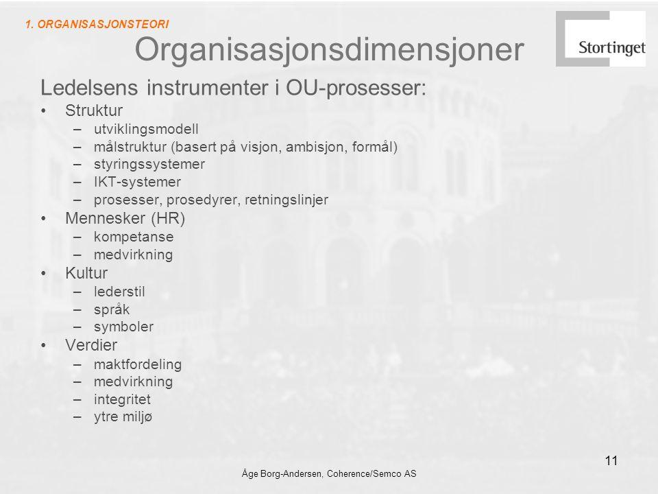Åge Borg-Andersen, Coherence/Semco AS 11 Organisasjonsdimensjoner Ledelsens instrumenter i OU-prosesser: Struktur –utviklingsmodell –målstruktur (base