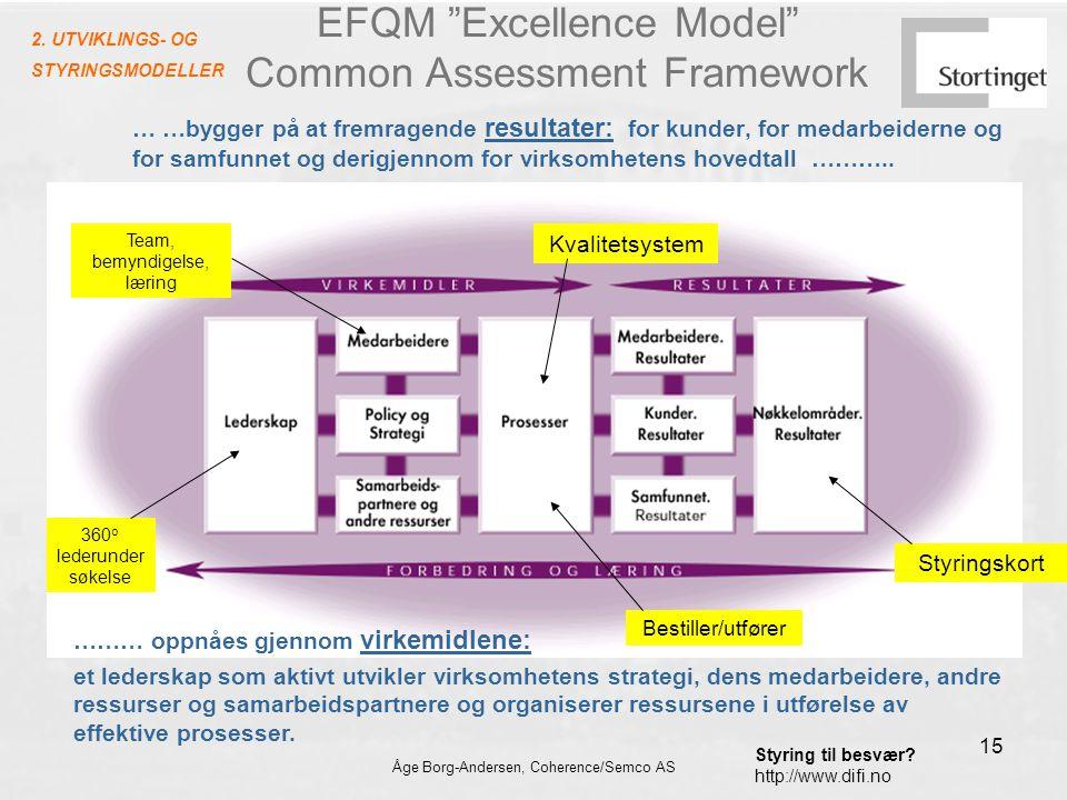 Åge Borg-Andersen, Coherence/Semco AS 15 EFQM Excellence Model Common Assessment Framework … …bygger på at fremragende resultater: for kunder, for medarbeiderne og for samfunnet og derigjennom for virksomhetens hovedtall ………..