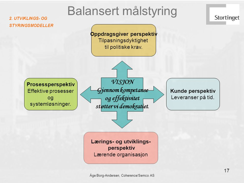 Åge Borg-Andersen, Coherence/Semco AS 17 Balansert målstyring VISJON Gjennom kompetanse og effektivitet støtter vi demokratiet. Oppdragsgiver perspekt