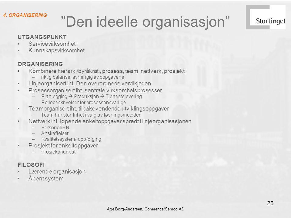 Åge Borg-Andersen, Coherence/Semco AS 25 Den ideelle organisasjon UTGANGSPUNKT Servicevirksomhet Kunnskapsvirksomhet ORGANISERING Kombinere hierarki/byråkrati, prosess, team, nettverk, prosjekt –riktig balanse, avhengig av oppgavene Linjeorganisert iht.