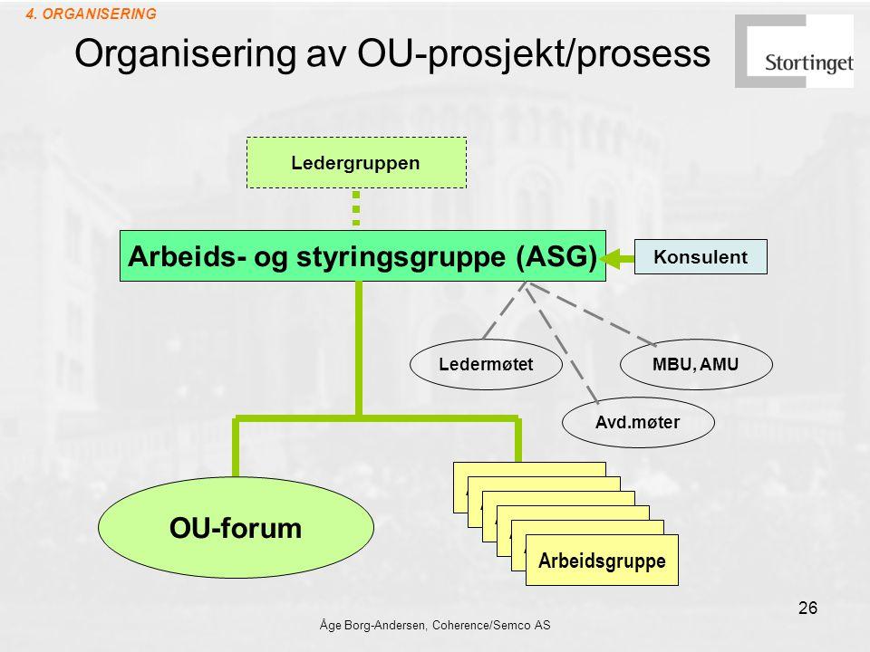 Åge Borg-Andersen, Coherence/Semco AS 26 Arbeids- og styringsgruppe (ASG) Konsulent OU-forum Arbeidsgruppe Ledermøtet Avd.møter MBU, AMU Ledergruppen Organisering av OU-prosjekt/prosess 4.