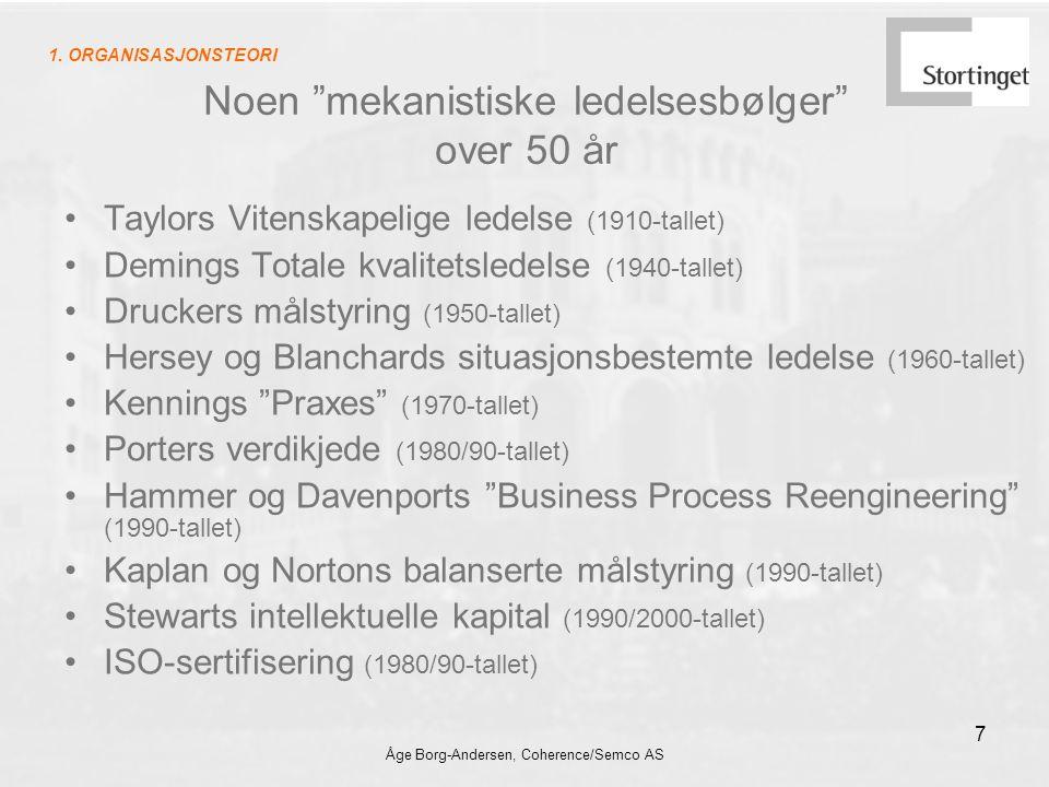 Åge Borg-Andersen, Coherence/Semco AS 7 Noen mekanistiske ledelsesbølger over 50 år Taylors Vitenskapelige ledelse (1910-tallet) Demings Totale kvalitetsledelse (1940-tallet) Druckers målstyring (1950-tallet) Hersey og Blanchards situasjonsbestemte ledelse (1960-tallet) Kennings Praxes (1970-tallet) Porters verdikjede (1980/90-tallet) Hammer og Davenports Business Process Reengineering (1990-tallet) Kaplan og Nortons balanserte målstyring (1990-tallet) Stewarts intellektuelle kapital (1990/2000-tallet) ISO-sertifisering (1980/90-tallet) 1.