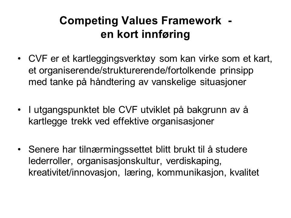 Competing Values Framework - en kort innføring CVF er et kartleggingsverktøy som kan virke som et kart, et organiserende/strukturerende/fortolkende pr