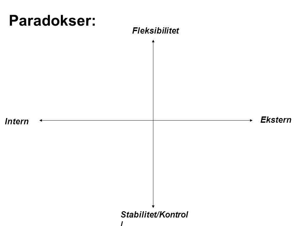 Intern Ekstern Fleksibilitet Stabilitet/Kontrol l Paradokser: