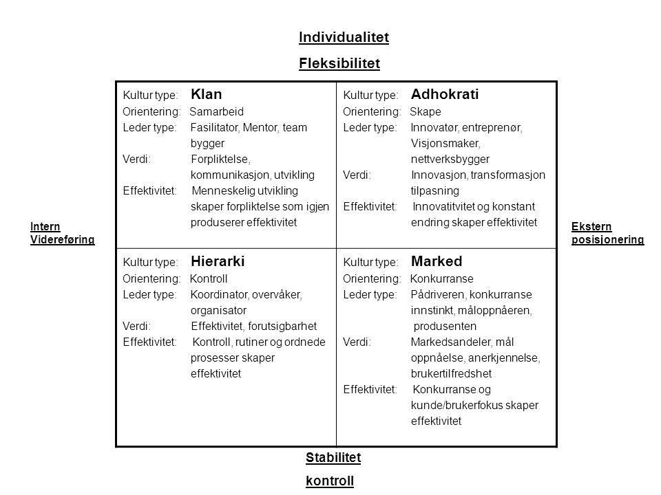 Kultur type: Klan Orientering: Samarbeid Leder type: Fasilitator, Mentor, team bygger Verdi: Forpliktelse, kommunikasjon, utvikling Effektivitet: Menn
