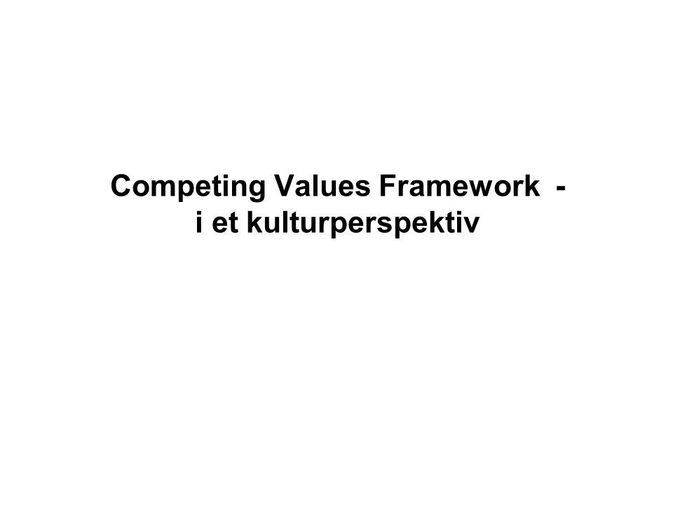 Competing Values Framework - i et kulturperspektiv
