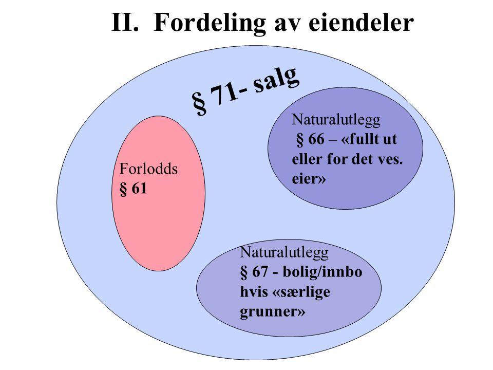 Forlodds § 61 Naturalutlegg § 66 – «fullt ut eller for det ves.