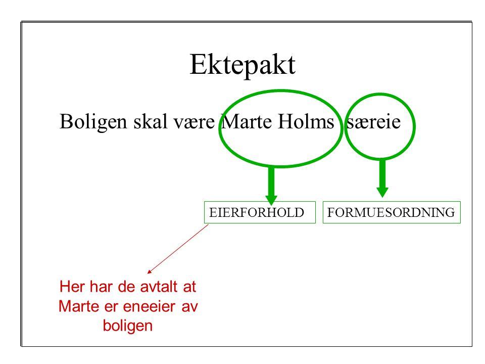 Ektepakt Boligen skal være Marte Holms særeie FORMUESORDNINGEIERFORHOLD Her har de avtalt at Marte er eneeier av boligen