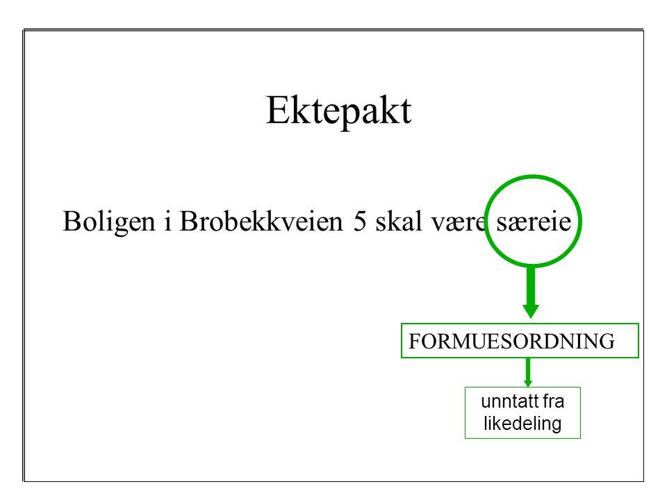 Ektepakt Boligen i Brobekkveien 5 skal være særeie FORMUESORDNING unntatt fra likedeling