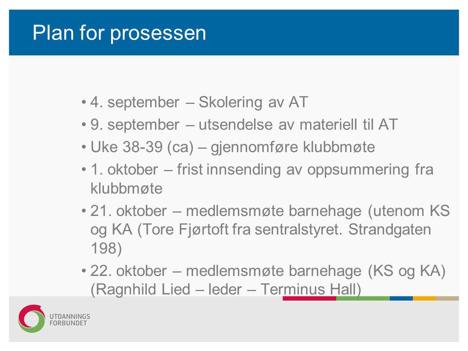 Plan for prosessen 4. september – Skolering av AT 9. september – utsendelse av materiell til AT Uke 38-39 (ca) – gjennomføre klubbmøte 1. oktober – fr