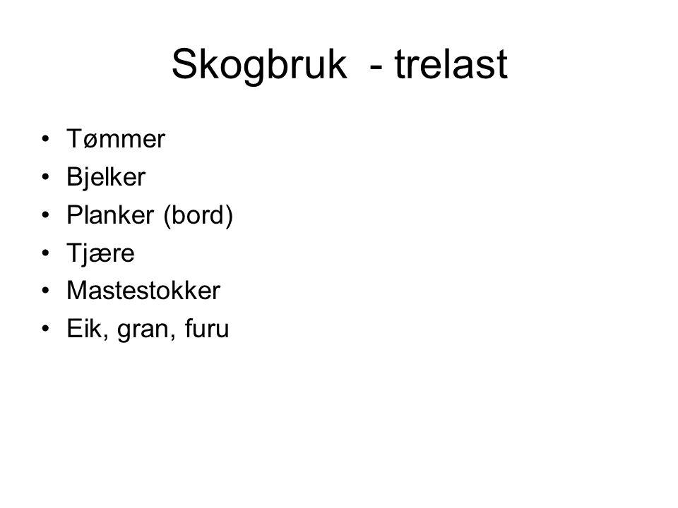 Skogbruk - trelast Tømmer Bjelker Planker (bord) Tjære Mastestokker Eik, gran, furu