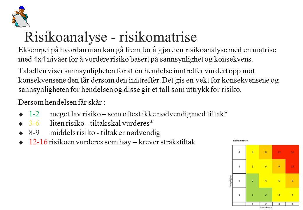 Eksempel på hvordan man kan gå frem for å gjøre en risikoanalyse med en matrise med 4x4 nivåer for å vurdere risiko basert på sannsynlighet og konsekv