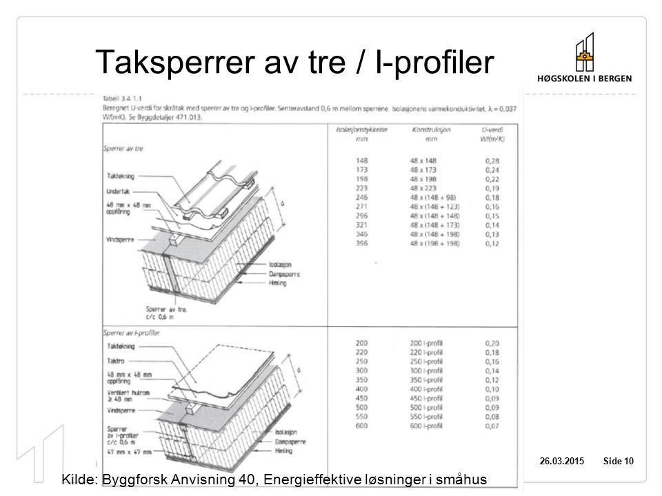 26.03.2015 Side 10 Taksperrer av tre / I-profiler Kilde: Byggforsk Anvisning 40, Energieffektive løsninger i småhus