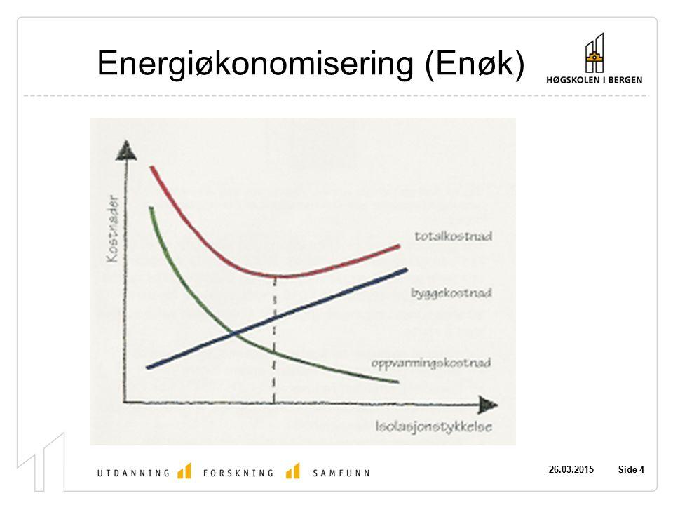 26.03.2015 Side 4 Energiøkonomisering (Enøk)