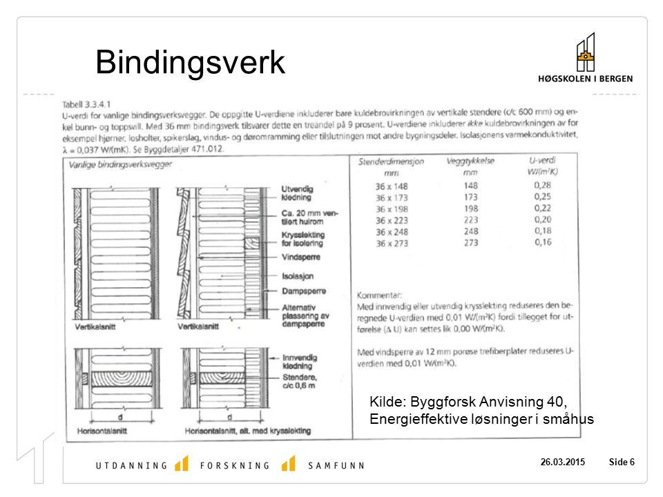 26.03.2015 Side 6 Bindingsverk Kilde: Byggforsk Anvisning 40, Energieffektive løsninger i småhus