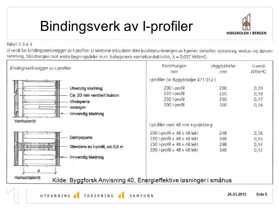 26.03.2015 Side 8 Bindingsverk av I-profiler Kilde: Byggforsk Anvisning 40, Energieffektive løsninger i småhus