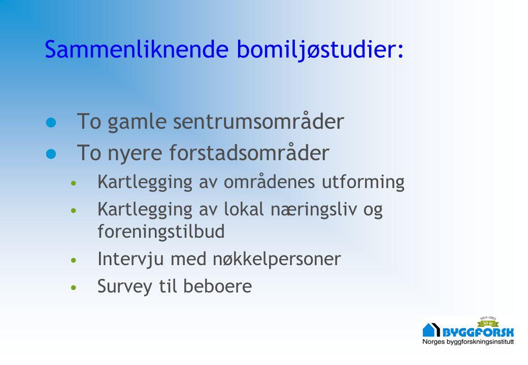 Beboernes bruk av boligområdene Valgfri aktivitet – går tur daglig / flere ganger i uken Indre Oslo 59 % Indre Bergen74 % Ytre Bergen41 % Ytre Oslo52 %