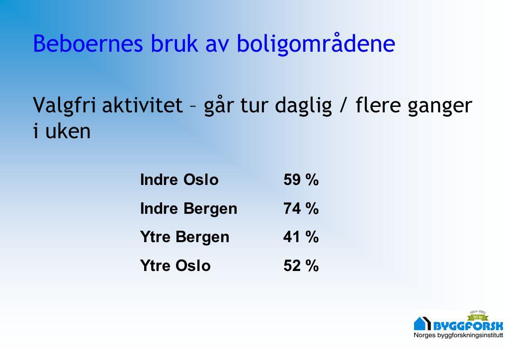 Beboernes bruk av boligområdene Valgfri aktivitet – går tur daglig / flere ganger i uken Indre Oslo 59 % Indre Bergen74 % Ytre Bergen41 % Ytre Oslo52