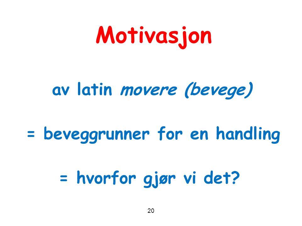 Motivasjon av latin movere (bevege) = beveggrunner for en handling = hvorfor gjør vi det? 20