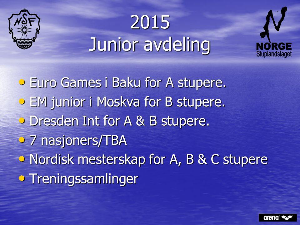 2015 Junior avdeling Euro Games i Baku for A stupere. Euro Games i Baku for A stupere. EM junior i Moskva for B stupere. EM junior i Moskva for B stup