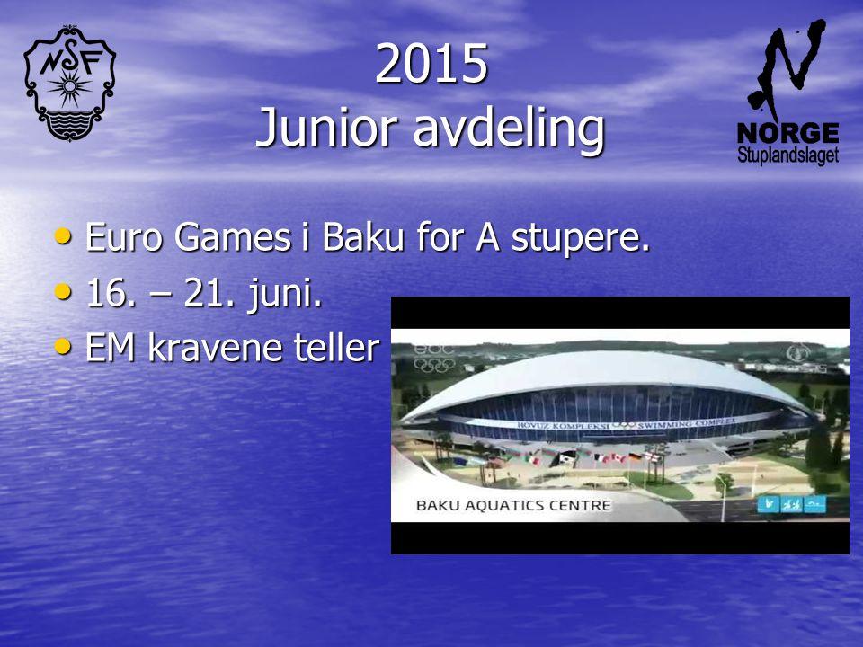 2015 Junior avdeling Euro Games i Baku for A stupere. Euro Games i Baku for A stupere. 16. – 21. juni. 16. – 21. juni. EM kravene teller EM kravene te
