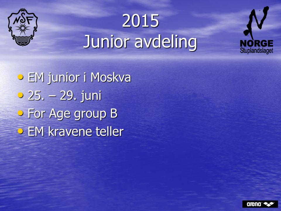 2015 Junior avdeling EM junior i Moskva EM junior i Moskva 25. – 29. juni 25. – 29. juni For Age group B For Age group B EM kravene teller EM kravene