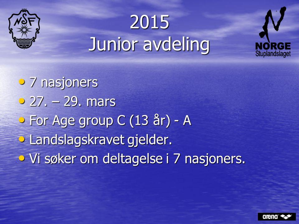 2015 Junior avdeling 7 nasjoners 7 nasjoners 27. – 29. mars 27. – 29. mars For Age group C (13 år) - A For Age group C (13 år) - A Landslagskravet gje