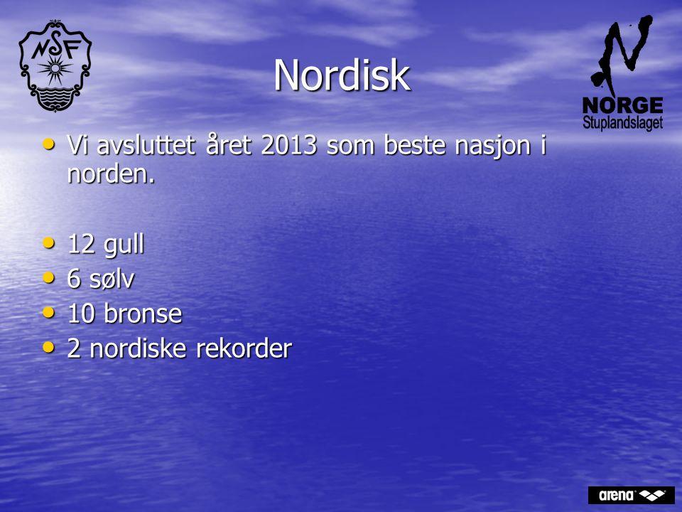 Nordisk Vi avsluttet året 2013 som beste nasjon i norden. Vi avsluttet året 2013 som beste nasjon i norden. 12 gull 12 gull 6 sølv 6 sølv 10 bronse 10