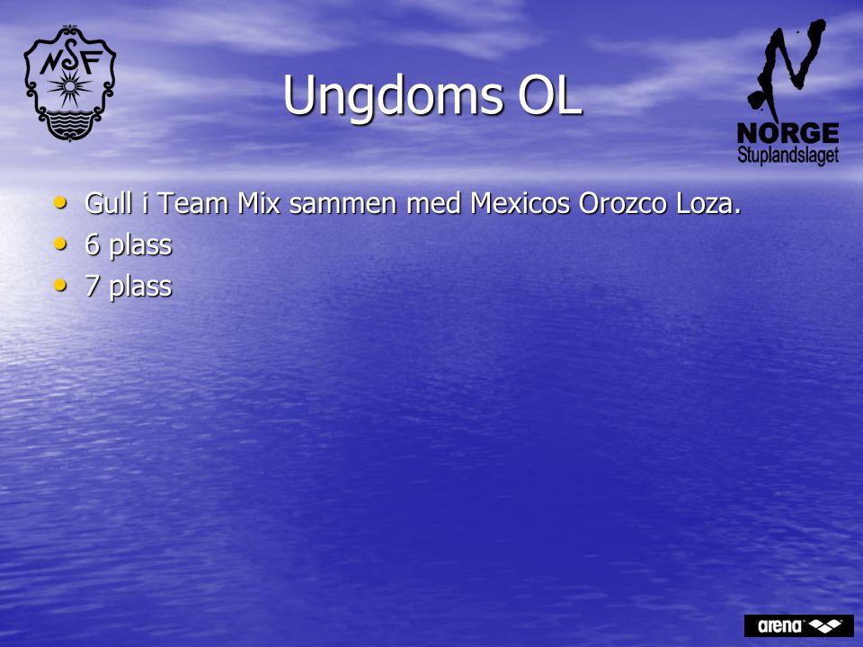 Ungdoms OL Gull i Team Mix sammen med Mexicos Orozco Loza. Gull i Team Mix sammen med Mexicos Orozco Loza. 6 plass 6 plass 7 plass 7 plass