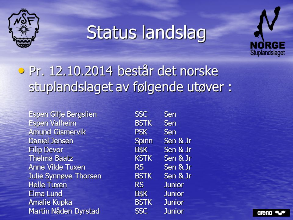 Status landslag Pr. 12.10.2014 består det norske stuplandslaget av følgende utøver : Espen Gilje Bergslien SSC Sen Espen Valheim BSTK Sen Amund Gismer