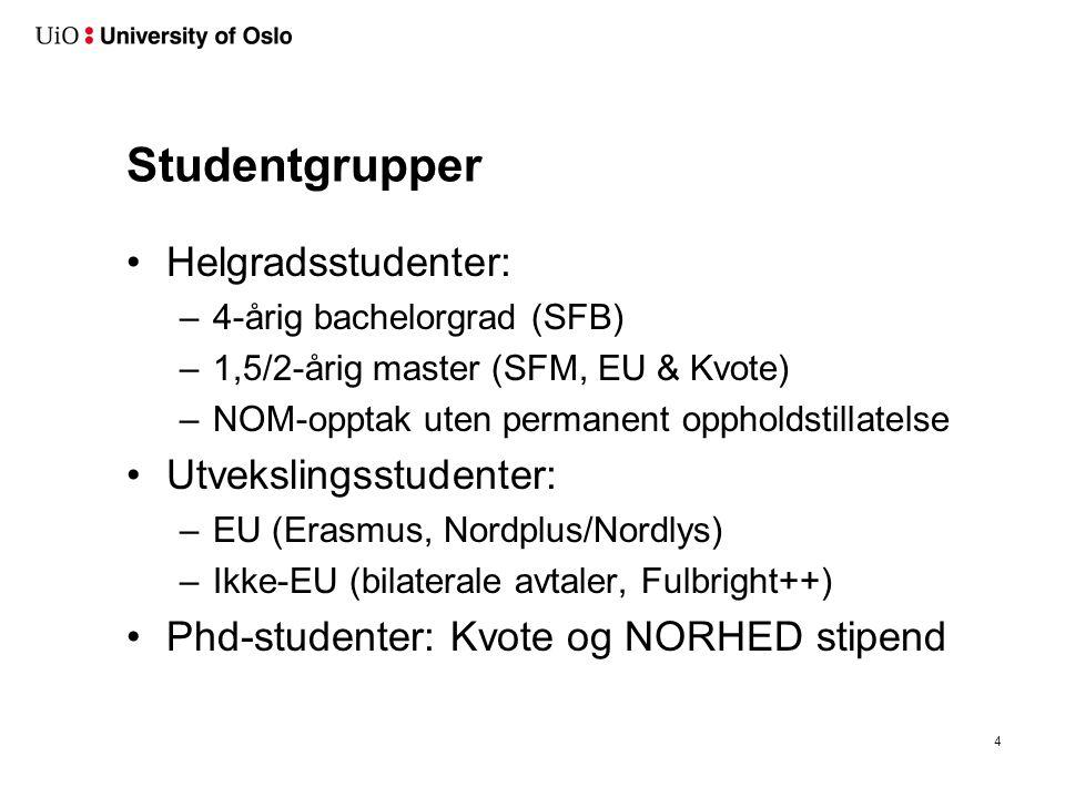 Studentgrupper Helgradsstudenter: –4-årig bachelorgrad (SFB) –1,5/2-årig master (SFM, EU & Kvote) –NOM-opptak uten permanent oppholdstillatelse Utvekslingsstudenter: –EU (Erasmus, Nordplus/Nordlys) –Ikke-EU (bilaterale avtaler, Fulbright++) Phd-studenter: Kvote og NORHED stipend 4