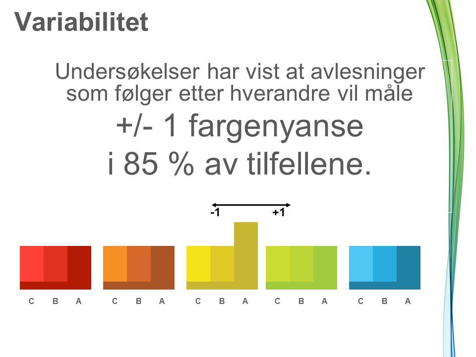 Variabilitet Undersøkelser har vist at avlesninger som følger etter hverandre vil måle +/- 1 fargenyanse i 85 % av tilfellene. +1 CBACBACBACBACBA