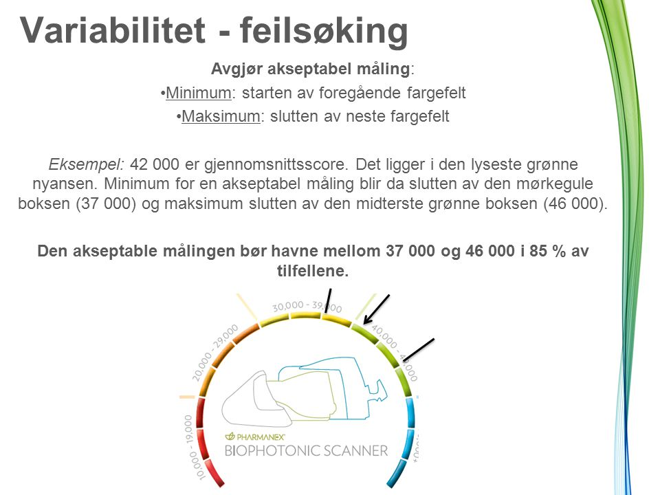 Variabilitet - feilsøking Avgjør akseptabel måling: Minimum: starten av foregående fargefelt Maksimum: slutten av neste fargefelt Eksempel: 42 000 er gjennomsnittsscore.