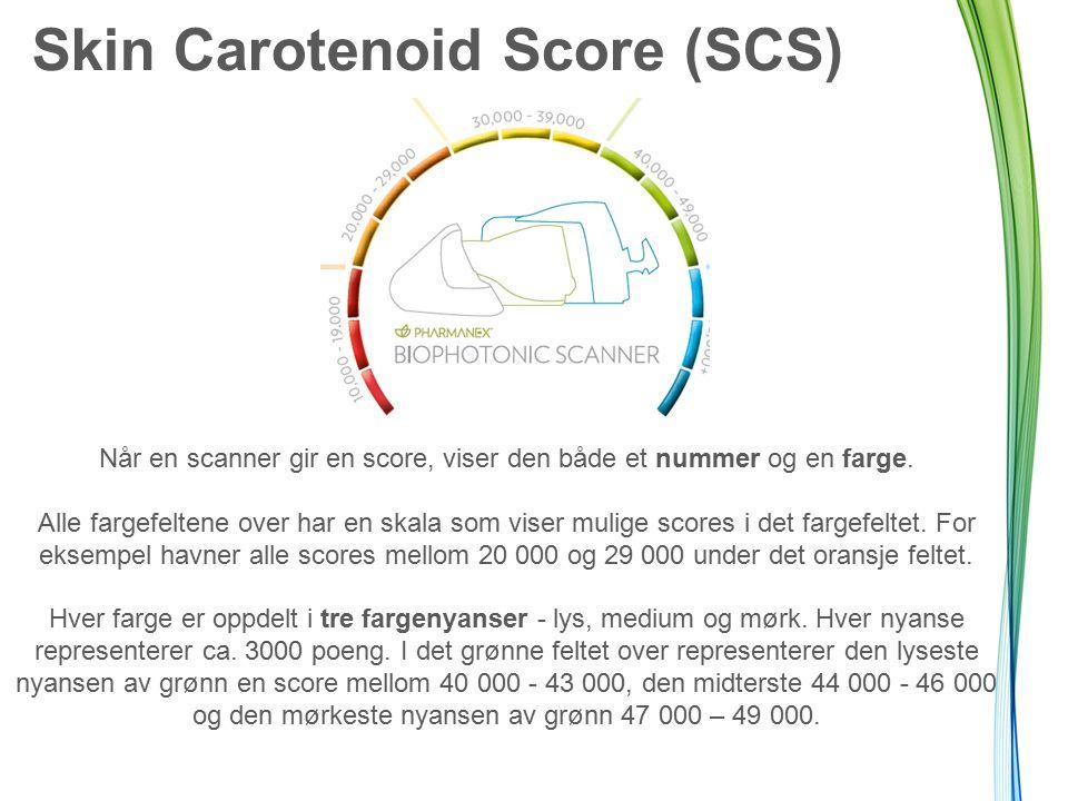 Skin Carotenoid Score (SCS) Når en scanner gir en score, viser den både et nummer og en farge. Alle fargefeltene over har en skala som viser mulige sc