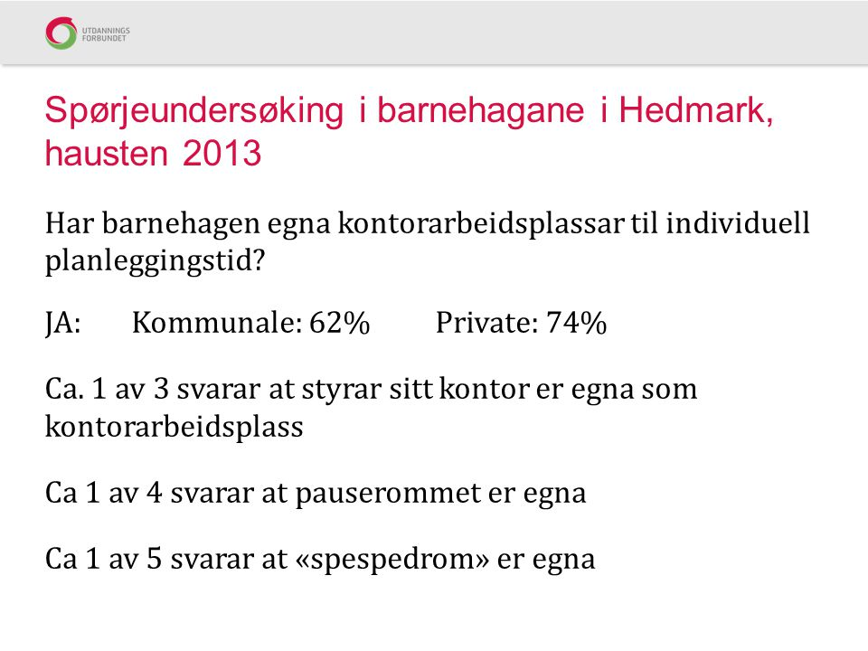 Spørjeundersøking i barnehagane i Hedmark, hausten 2013 Har barnehagen egna kontorarbeidsplassar til individuell planleggingstid? JA: Kommunale: 62% P