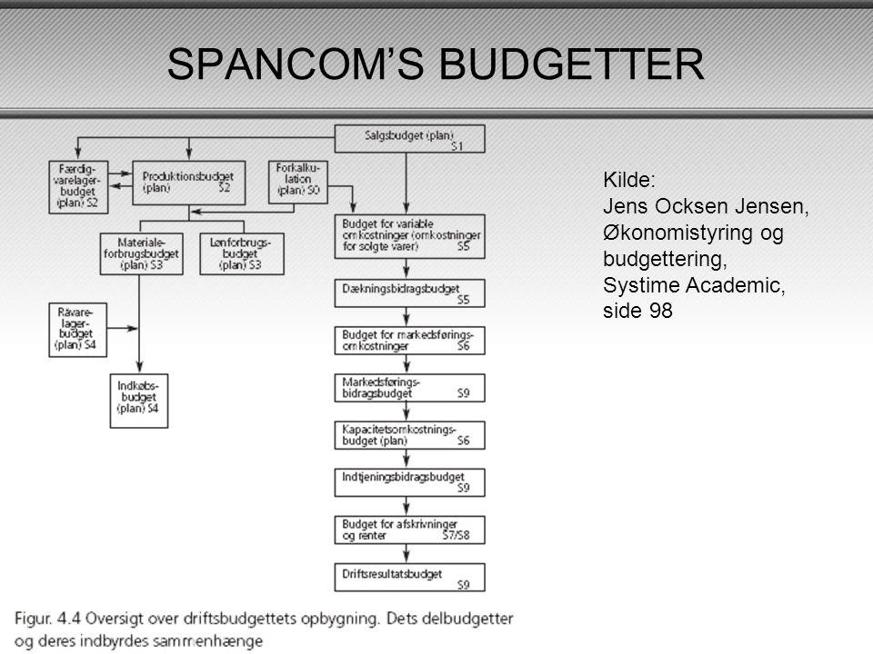 SPANCOM'S BUDGETTER Kilde: Jens Ocksen Jensen, Økonomistyring og budgettering, Systime Academic, side 98