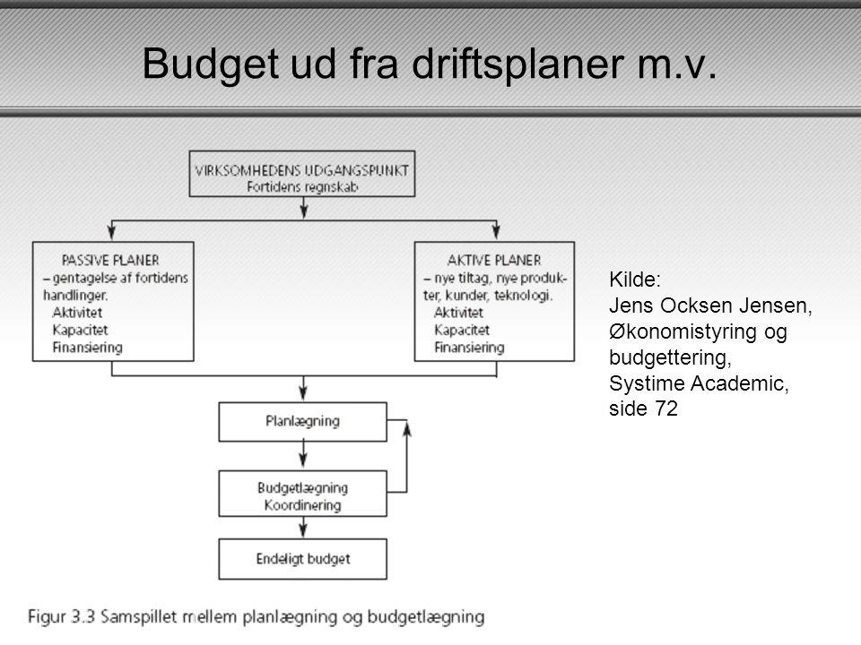 Budget ud fra driftsplaner m.v.