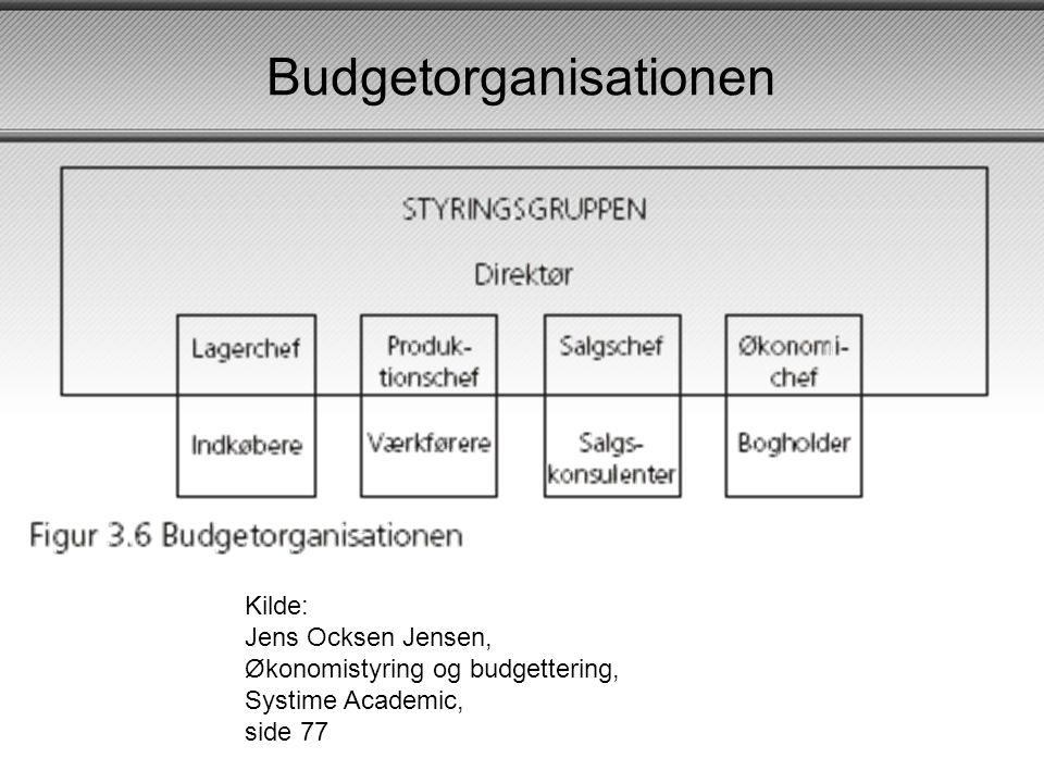 Budgetorganisationen Kilde: Jens Ocksen Jensen, Økonomistyring og budgettering, Systime Academic, side 77