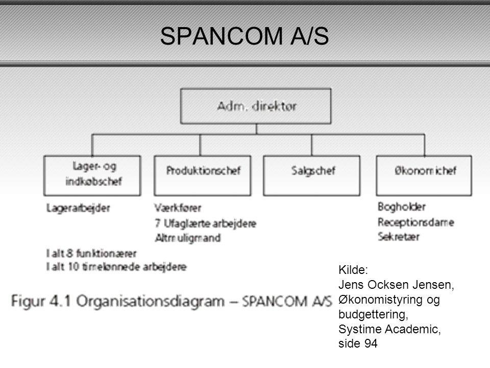 SPANCOM A/S Kilde: Jens Ocksen Jensen, Økonomistyring og budgettering, Systime Academic, side 94