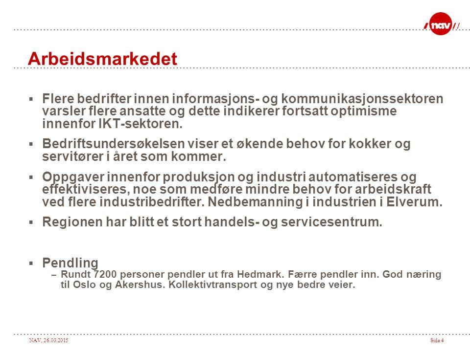 NAV, 26.03.2015Side 4 Arbeidsmarkedet  Flere bedrifter innen informasjons- og kommunikasjonssektoren varsler flere ansatte og dette indikerer fortsatt optimisme innenfor IKT-sektoren.